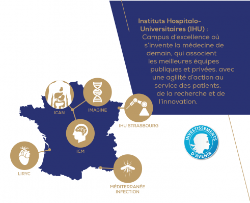 Discover the University Hospital Institutes (IHU)